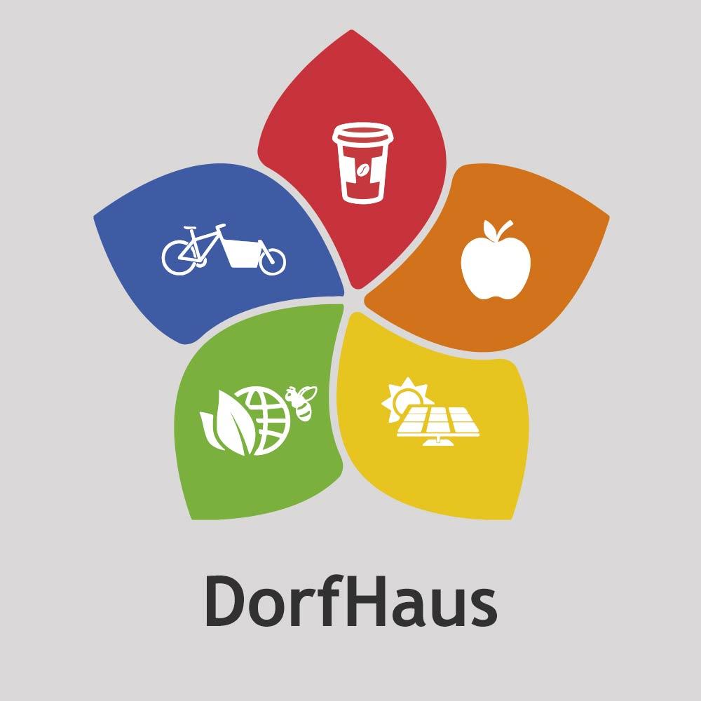 Logo GutKlima DorfHaus
